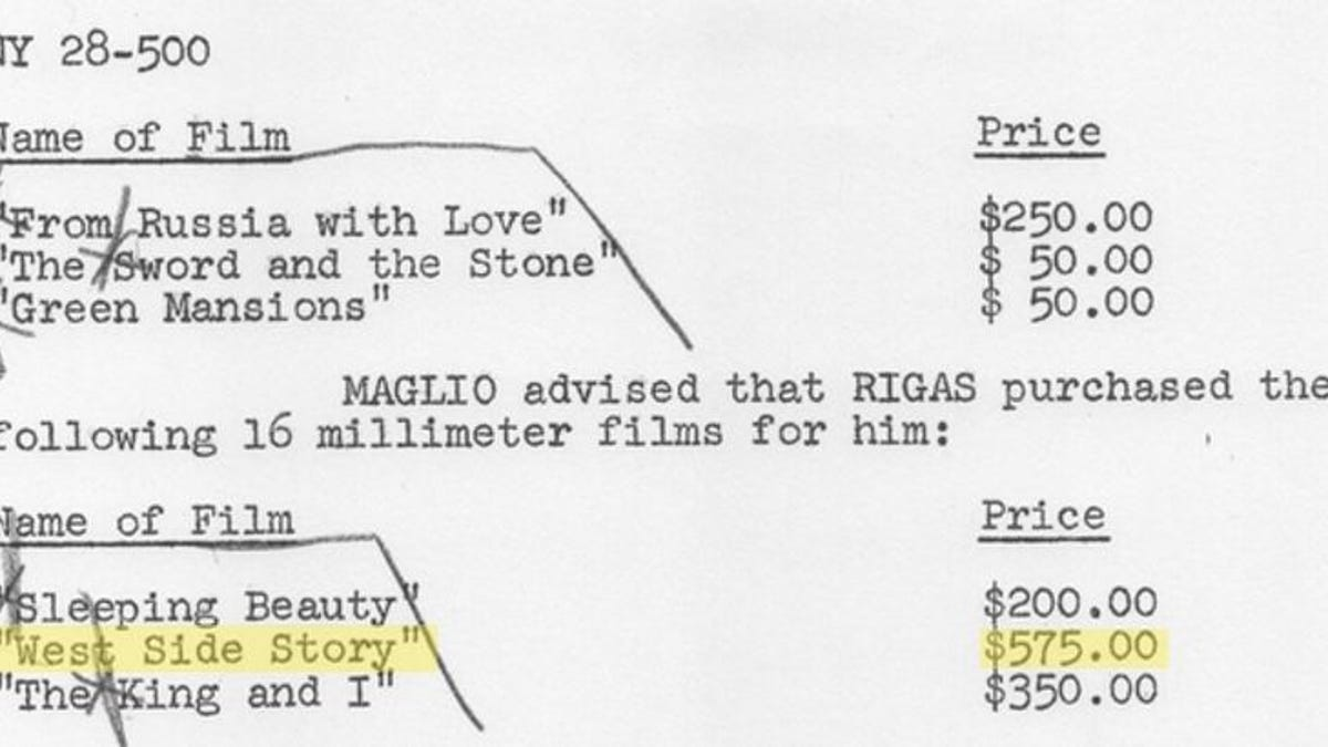 How 1960s Film Pirates Sold Movies Before the FBI Came Knocking