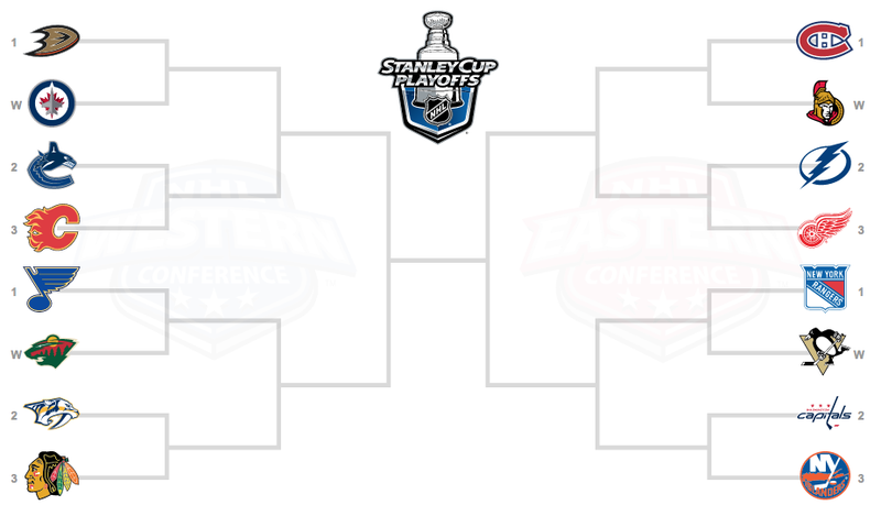 Illustration for article titled NHL Playoffs: Who Ya Got?