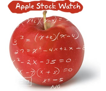 Illustration for article titled Apple's Stock Drops 5.15%, Low Boom Count to Blame?