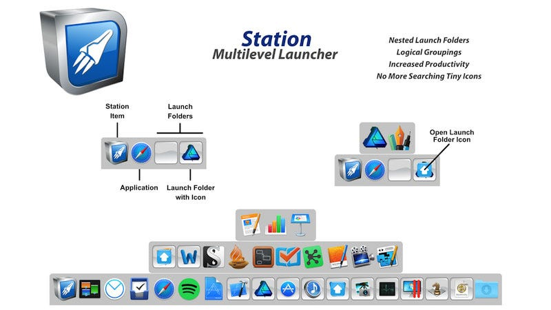 Illustration for article titled Station Is a Multi-Level Dock Replacement for OS X