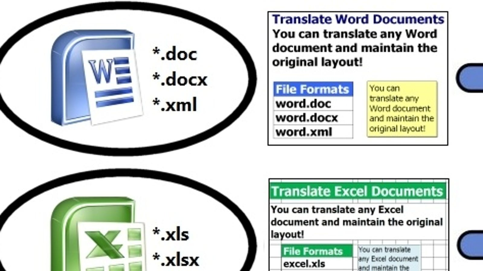 Free templates 2019 google doc translate free templates google doc translate hundreds of documents in our library are free download for personal use download our modern editable and targeted templates urtaz Gallery