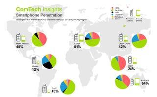 Illustration for article titled El dominio mundial de Android, de un vistazo