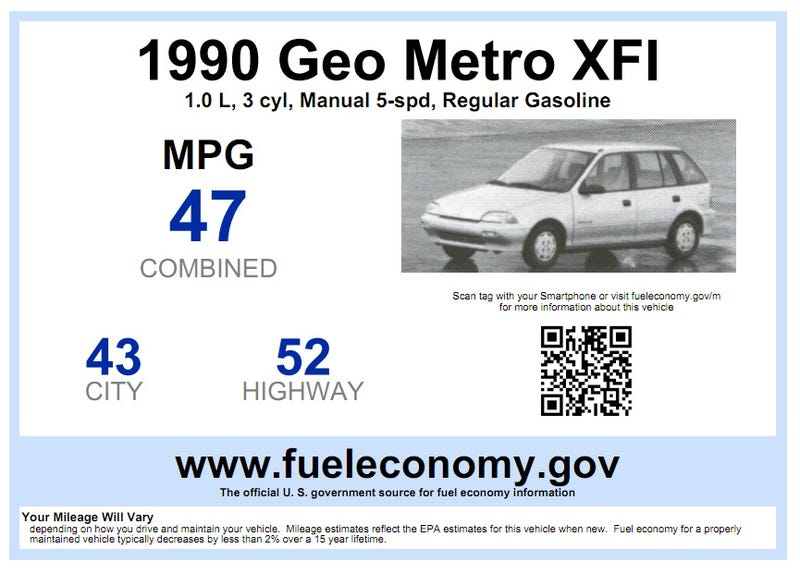 Illustration for article titled Selling a used car? Get an EPA fuel economy sticker for it