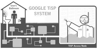 Illustration for article titled Google: April Fools' Bathroom Humor (Ha. Ha.)