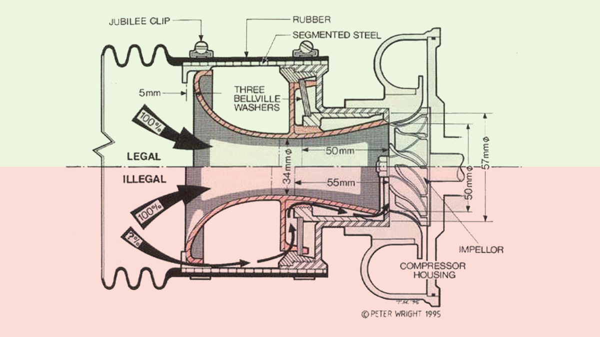 How The Best Racing Cheat Of All Time Worked 2003 Toyota Celica Engine Diagram