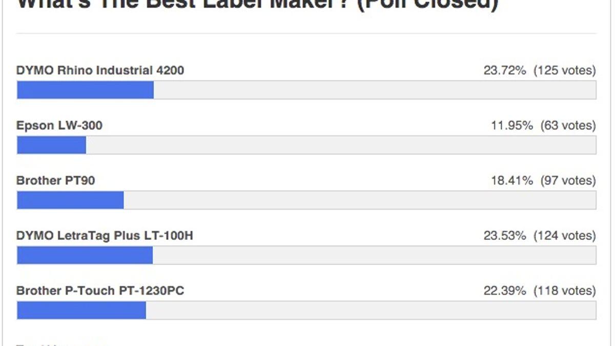 Most Popular Label Maker Dymo Rhino Industrial 4200