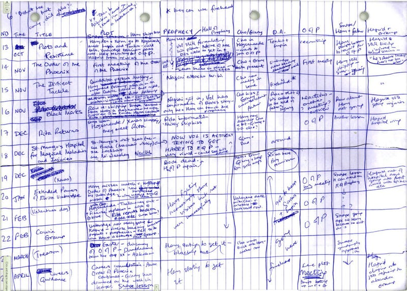 Illustration for article titled J.K. Rowling's Hand-Written Outline For Harry Potter Book 5 Is Amazing