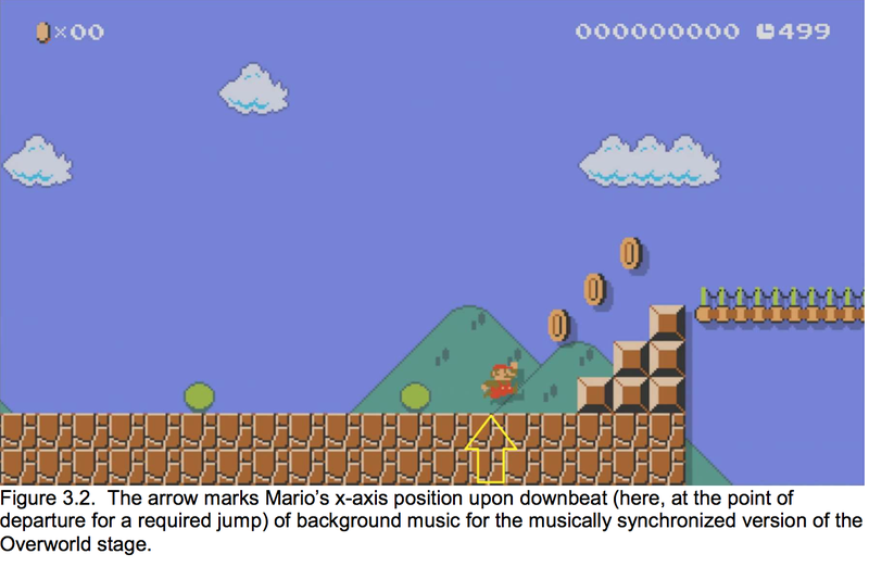 Music Is The Secret Weapon Of Mario Speedrunners