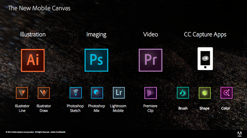 Illustration for article titled Adobe Gives Its Mobile Apps More Familiar Names, Adds a Few New Tools