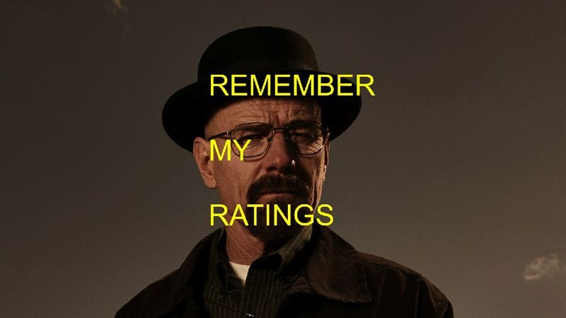 Illustration for article titled Ratings Roundup: Doomed meth kingpin defeats storybook characters, sex researchers, and the odds