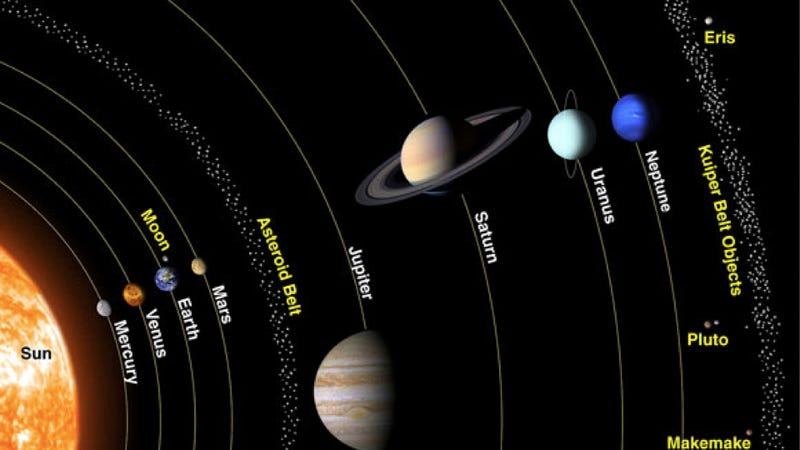 Illustration for article titled Pluto has regained its position as the ninth largest body to orbit the Sun. Probably.