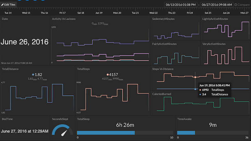 Create a Dashboard That Displays All Your Fitbit Data on a Single Screen