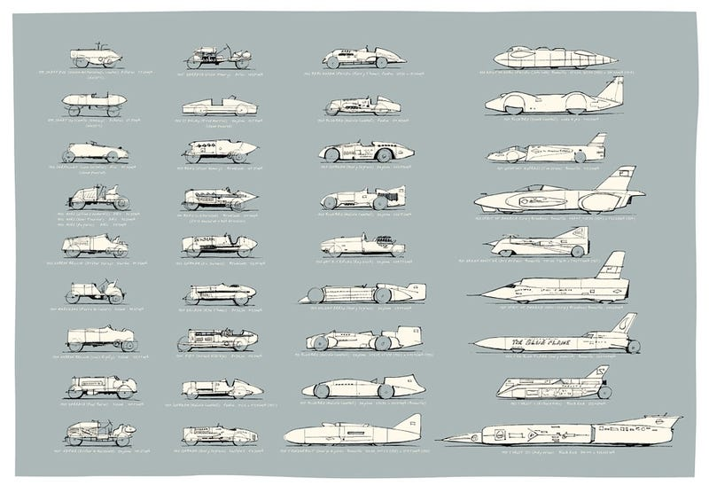 Illustration for article titled The History of The World's Fastest Vehicles In One Image
