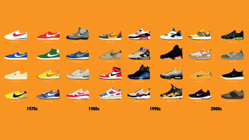 Illustration for article titled 40 Years of Nike's Most Iconic Shoe Designs, Visualized
