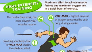 Illustration for article titled This Interval Training Infographic Helps You Pick the Right Workout