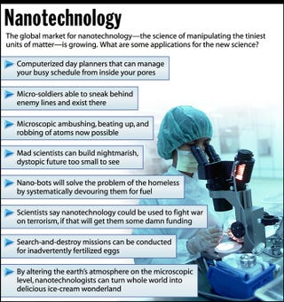 The global market for nantechnology—the science of manipulating the tiniest bits of matter—is growing. What are some applications for the new science?