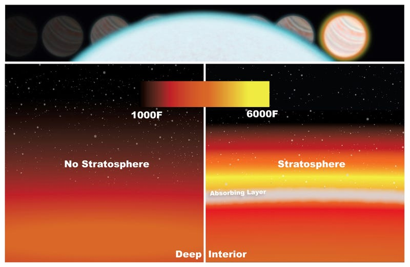 Illustration for article titled Blazing Hot Exoplanet is Smothered in Sunscreen