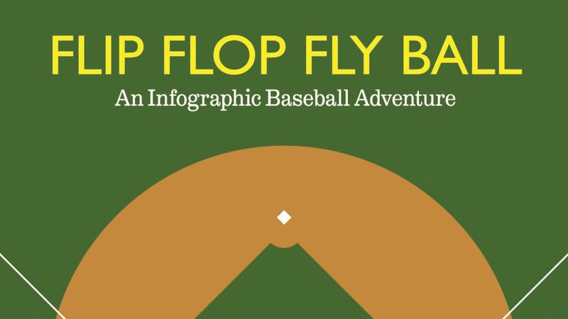 6d33c013c Illustration for article titled A Magical Infographical Tour Through  Baseball. Englishman Craig Robinson runs the excellent Flip Flop Fly Ball  ...