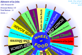 pick a restaurant with the wheel of food