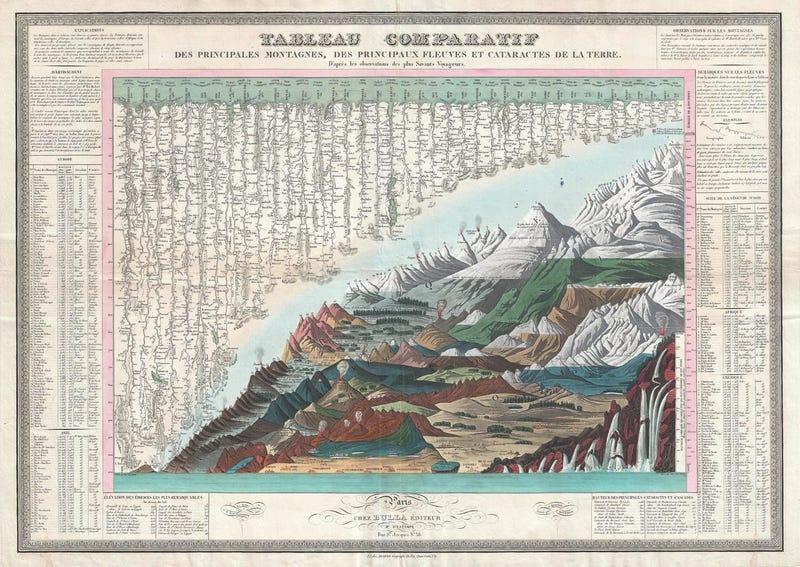 ¿Ves el condor sobre el volcán Chimborazo?