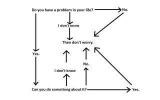 Illustration for article titled This Flowchart Tells You When to Worry About Anything