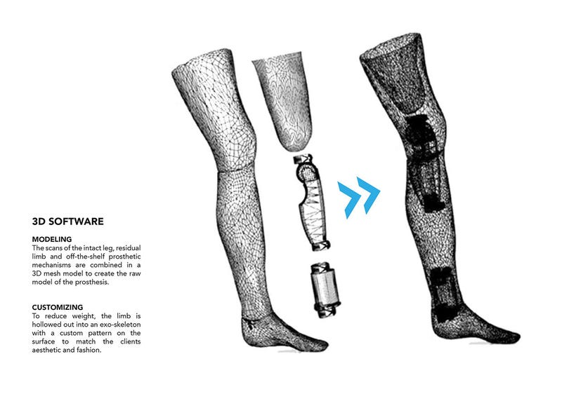 This Beautifully Minimalist Prosthetic Is Made From D Printed - Designer creates see through 3d printed prosthetics made from titanium