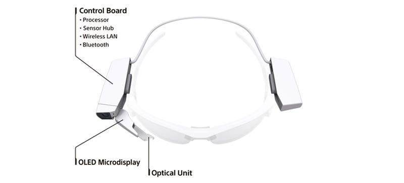 Illustration for article titled Sony's Clip-On Unit Will Make Any Glasses Smart