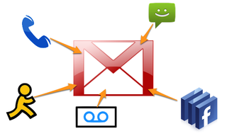 Illustration for article titled How to Use Gmail as Your Central, Universal Communications Hub