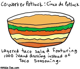 Illustration for article titled Potluck Food?