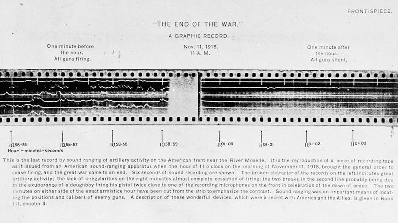Illustration for article titled The Sound of a War's End, Visualized