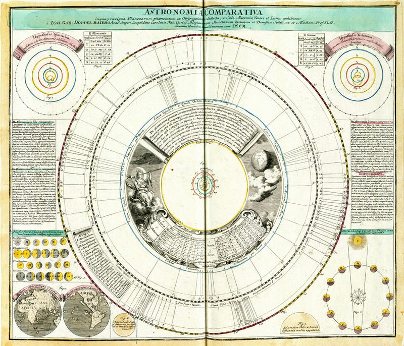 Illustration for article titled 5,000 years of cosmology, in pictures