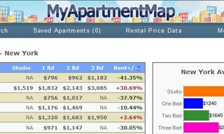 Illustration for article titled Best Apartment Search Tool: MyApartmentMap