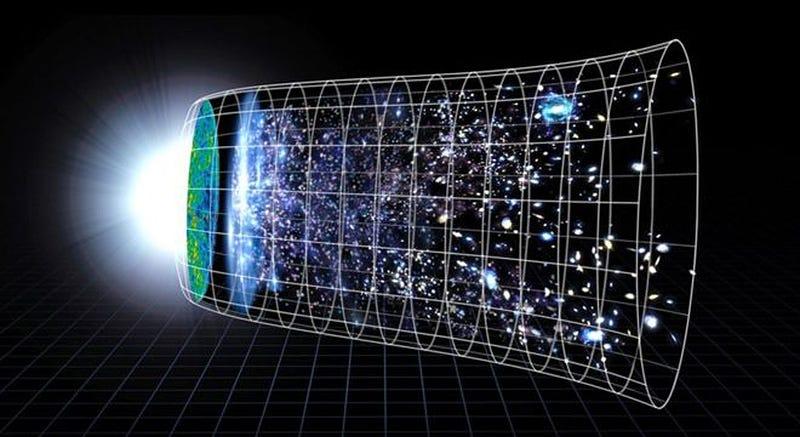Diagrama que ilustra el papel de la energía oscura en la expansión del universo. Imagen: NASA