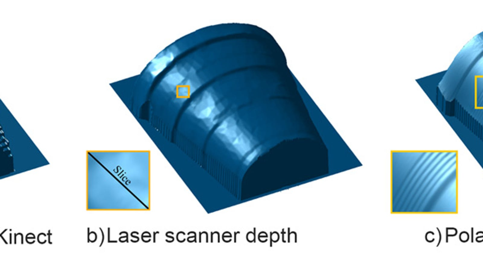 MIT Figured Out How to Make Cheap 3D Scanners 1,000 Times Better