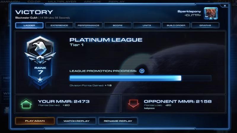 Ranked FTW - StarCraft II Ladder Rankings