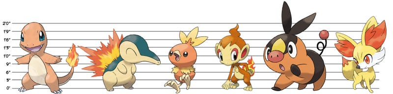 Illustration for article titled The Fire Starters in Pokémon are NOT based on the animals in the Chinese Zodiac