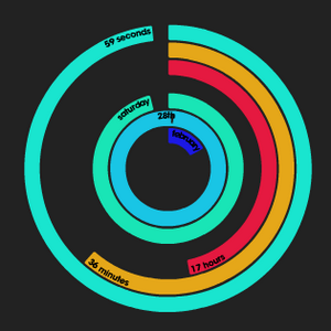 Illustration for article titled PolarClock Tracks the Time with Concentric Circles