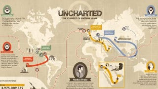 Illustration for article titled This Map Shows All the Places Nathan Drake Has Been