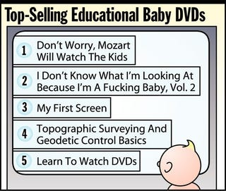 Illustration for article titled Top-Selling Educational Baby DVDs