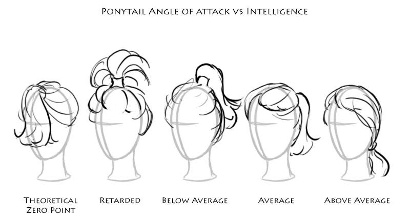 Illustration for article titled What The Angle Of Your Ponytail Says About You