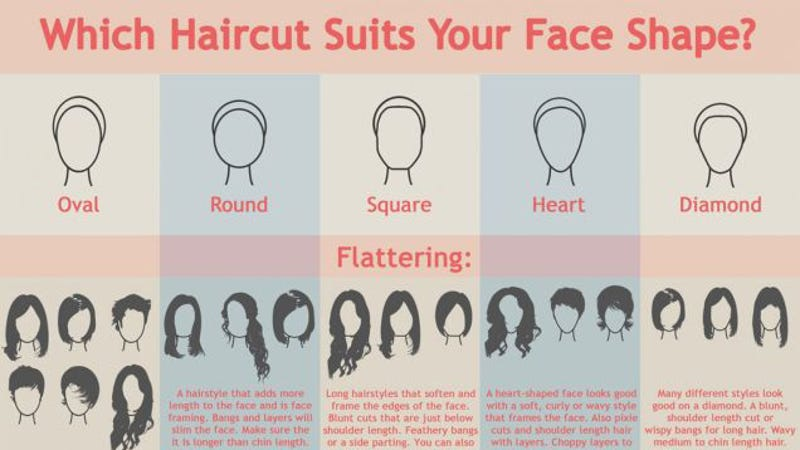 Beautiful Best Hairstyle For My Face Pictures - Styles & Ideas ...