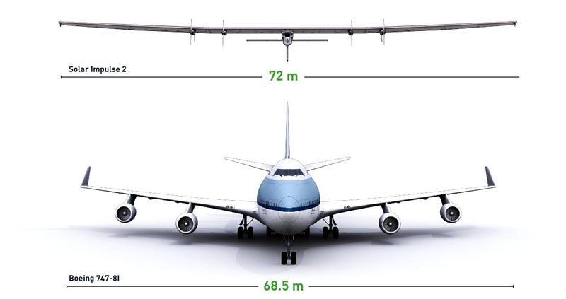 Illustration for article titled Solar Impulse 2, cómo es el avión solar que dará la vuelta al mundo