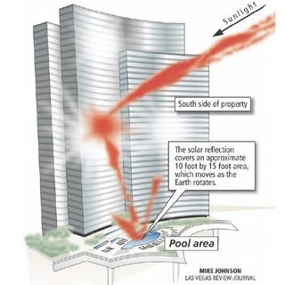 "Illustration for article titled Las Vegas Hotel Has Unique Hair-Singeing ""Death Ray"" Tourist Trap"