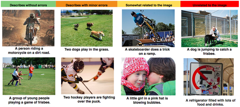 Illustration for article titled Google's Image Recognition Software Can Now Describe Entire Scenes