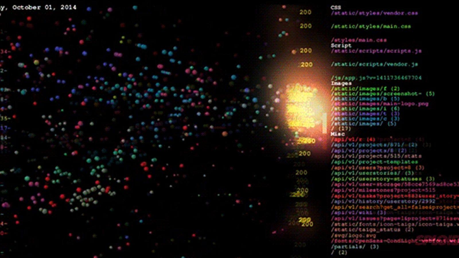 Así se ve un ataque DDoS en tiempo real