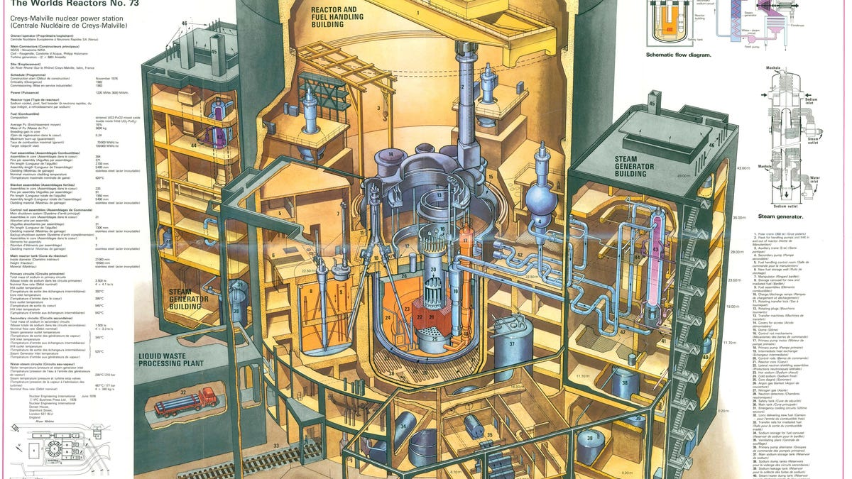 These vintage cutaway drawings show how nuclear reactors really work ccuart Choice Image