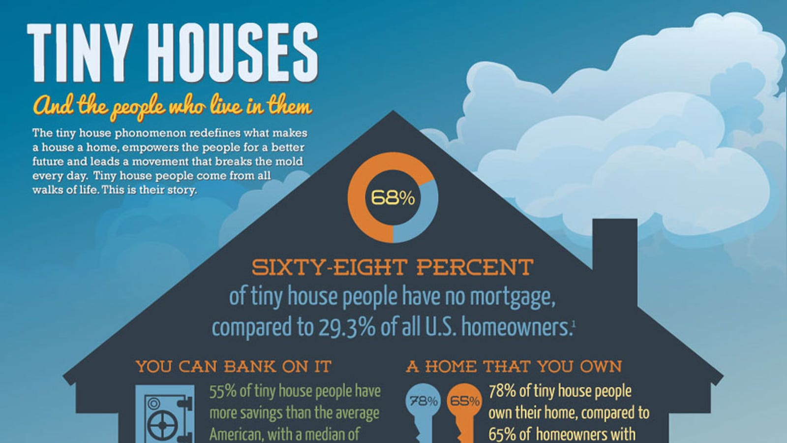 Cramming Into A Tiny House May Not Be So Bad