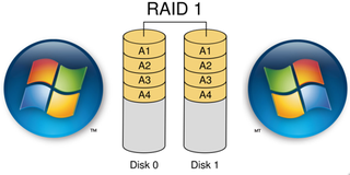 Illustration for article titled Set Up Real-Time, Bulletproof Backup Drive Redundancy with RAID
