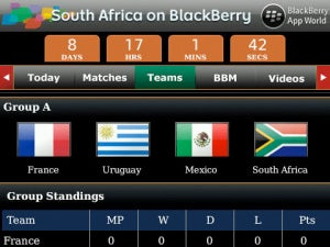 Illustration for article titled Three Free World Cup Apps For BlackBerry