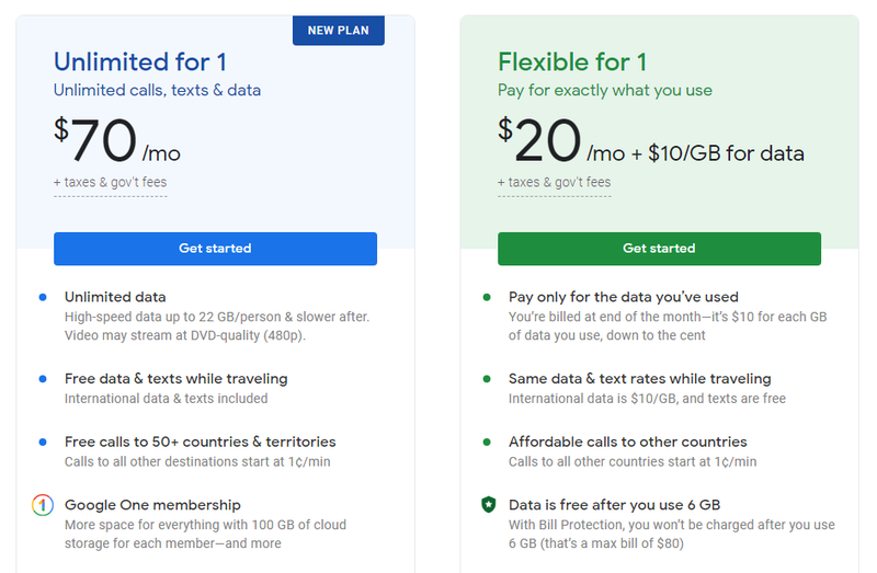 How Google Fi's Unlimited Plan Stacks Up to AT&T, Sprint, T